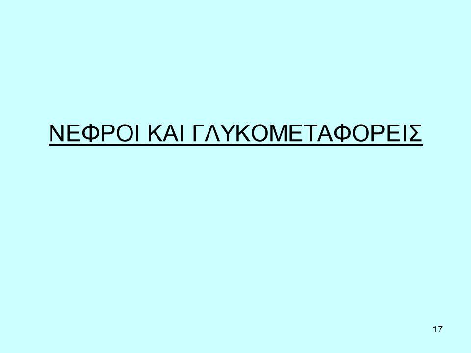 17 ΝΕΦΡΟΙ ΚΑΙ ΓΛΥΚΟΜΕΤΑΦΟΡΕΙΣ