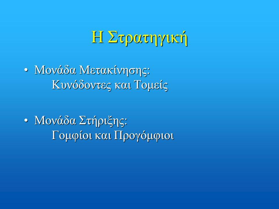 Η Στρατηγική Μονάδα Μετακίνησης: Κυνόδοντες και ΤομείςΜονάδα Μετακίνησης: Κυνόδοντες και Τομείς Μονάδα Στήριξης: Γομφίοι και ΠρογόμφιοιΜονάδα Στήριξης: Γομφίοι και Προγόμφιοι