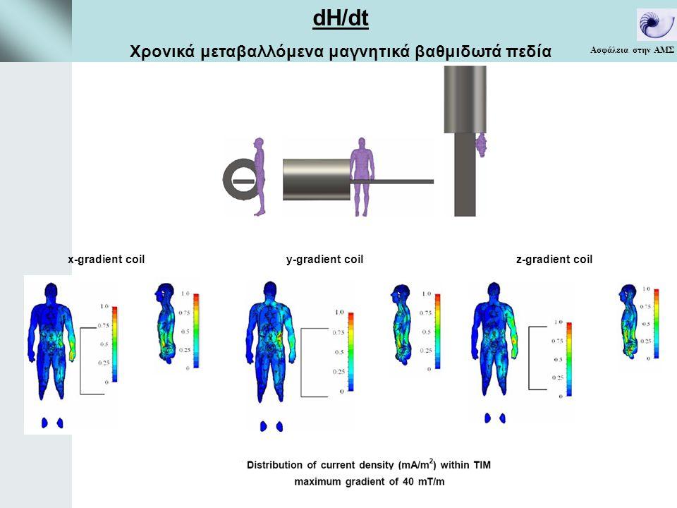 Ασφάλεια στην ΑΜΣ x-gradient coily-gradient coilz-gradient coil dΗ/dt Χρονικά μεταβαλλόμενα μαγνητικά βαθμιδωτά πεδία