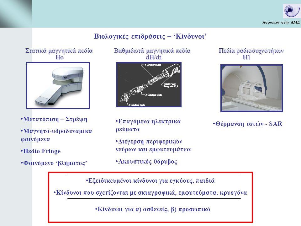 Ασφάλεια στην ΑΜΣ Στατικά μαγνητικά πεδία Βαθμιδωτά μαγνητικά πεδία Πεδία ραδιοσυχνοτήτων ΗοdH/dt H1 ΗοdH/dt H1 Βιολογικές επιδράσεις – 'Κίνδυνοι' Mετατόπιση – Στρέψη Μαγνητο-υδροδυναμικά φαινόμενα Πεδίο Fringe Φαινόμενο 'βλήματος' Επαγόμενα ηλεκτρικά ρεύματα Διέγερση περιφερικών νεύρων και εμφυτευμάτων Ακουστικός θόρυβος Θέρμανση ιστών - SAR Εξειδικευμένοι κίνδυνοι για εγκύους, παιδιά Κίνδυνοι που σχετίζονται με σκιαγραφικά, εμφυτεύματα, κρυογόνα Κίνδυνοι για α) ασθενείς, β) προσωπικό