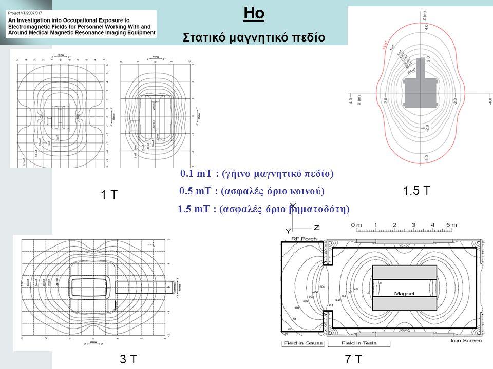 Ασφάλεια στην ΑΜΣ 1 T 1.5 T 3 T7 T 0.1 mT : (γήινο μαγνητικό πεδίο) 1.5 mT : (ασφαλές όριο βηματοδότη) 0.5 mT : (ασφαλές όριο κοινού) Ηο Στατικό μαγνη
