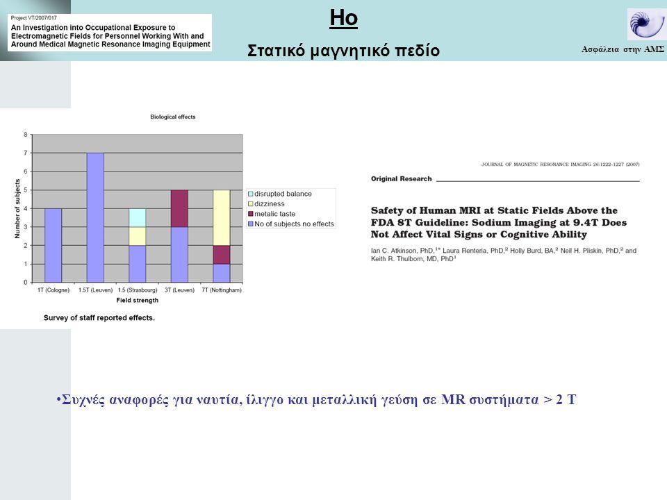 Ασφάλεια στην ΑΜΣ Ηο Στατικό μαγνητικό πεδίο Συχνές αναφορές για ναυτία, ίλιγγο και μεταλλική γεύση σε MR συστήματα > 2 Τ