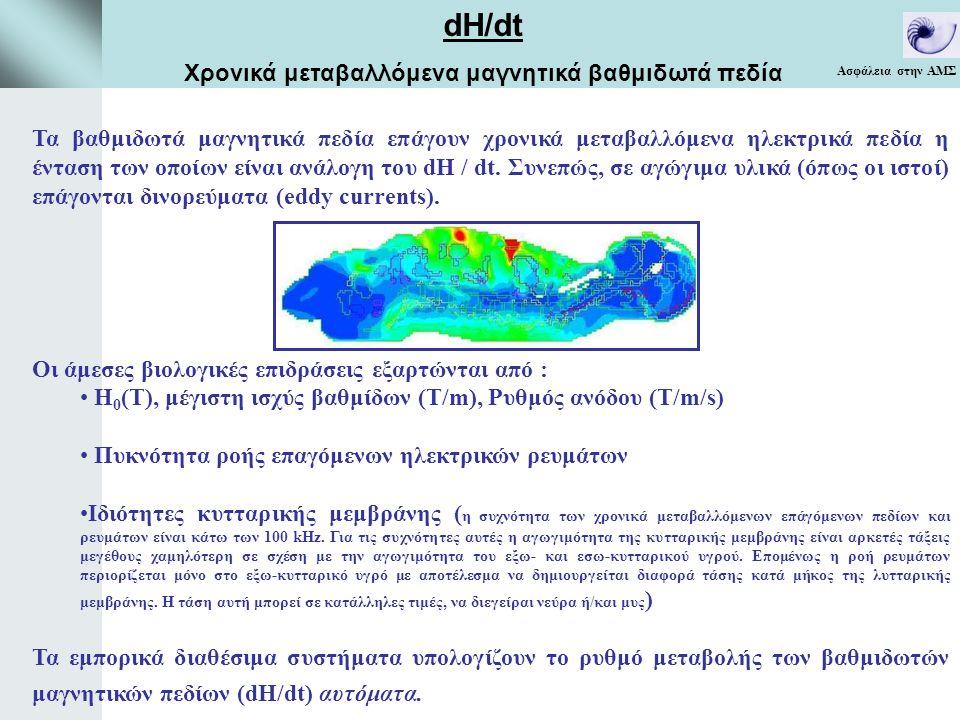 Ασφάλεια στην ΑΜΣ dΗ/dt Χρονικά μεταβαλλόμενα μαγνητικά βαθμιδωτά πεδία Τα βαθμιδωτά μαγνητικά πεδία επάγουν χρονικά μεταβαλλόμενα ηλεκτρικά πεδία η ένταση των οποίων είναι ανάλογη του dH / dt.