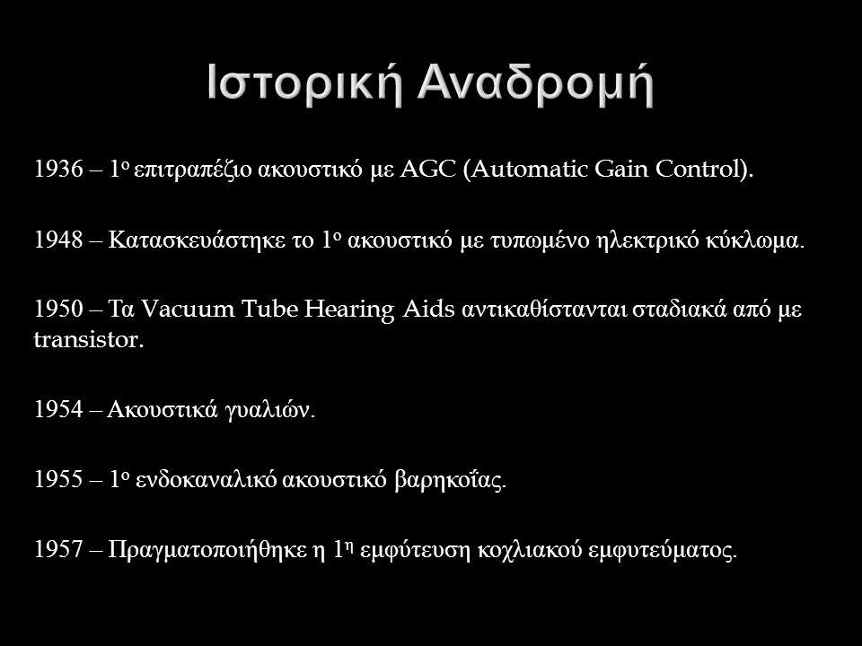 1936 – 1 ο επιτραπέζιο ακουστικό με AGC (Automatic Gain Control).