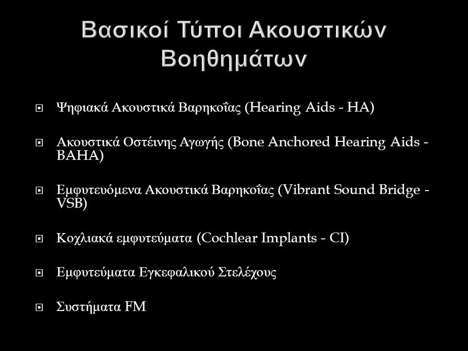  Ψηφιακά Ακουστικά Βαρηκοΐας (Hearing Aids - HA)  Ακουστικά Οστέινης Αγωγής (Bone Anchored Hearing Aids - BAHA)  Εμφυτευόμενα Ακουστικά Βαρηκοΐας (Vibrant Sound Bridge - VSB)  Κοχλιακά εμφυτεύματα (Cochlear Implants - CI)  Εμφυτεύματα Εγκεφαλικού Στελέχους  Συστήματα FM