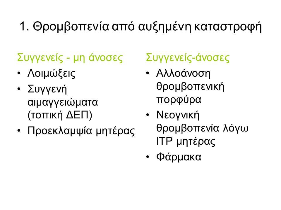 1. Θρομβοπενία από αυξημένη καταστροφή Συγγενείς - μη άνοσες Λοιμώξεις Συγγενή αιμαγγειώματα (τοπική ΔΕΠ) Προεκλαμψία μητέρας Συγγενείς-άνοσες Αλλοάνο