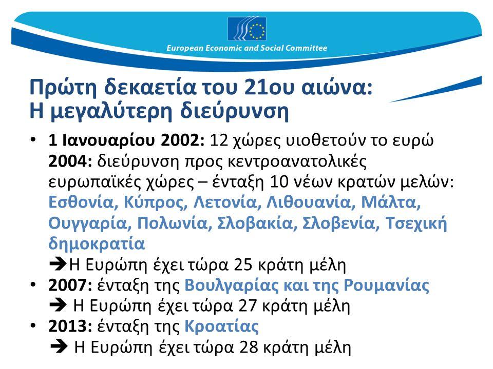 Πρώτη δεκαετία του 21ου αιώνα: Η μεγαλύτερη διεύρυνση 1 Ιανουαρίου 2002: 12 χώρες υιοθετούν το ευρώ 2004: διεύρυνση προς κεντροανατολικές ευρωπαϊκές χώρες – ένταξη 10 νέων κρατών μελών: Εσθονία, Κύπρος, Λετονία, Λιθουανία, Μάλτα, Ουγγαρία, Πολωνία, Σλοβακία, Σλοβενία, Τσεχική δημοκρατία  Η Ευρώπη έχει τώρα 25 κράτη μέλη 2007: ένταξη της Βουλγαρίας και της Ρουμανίας  Η Ευρώπη έχει τώρα 27 κράτη μέλη 2013: ένταξη της Κροατίας  Η Ευρώπη έχει τώρα 28 κράτη μέλη