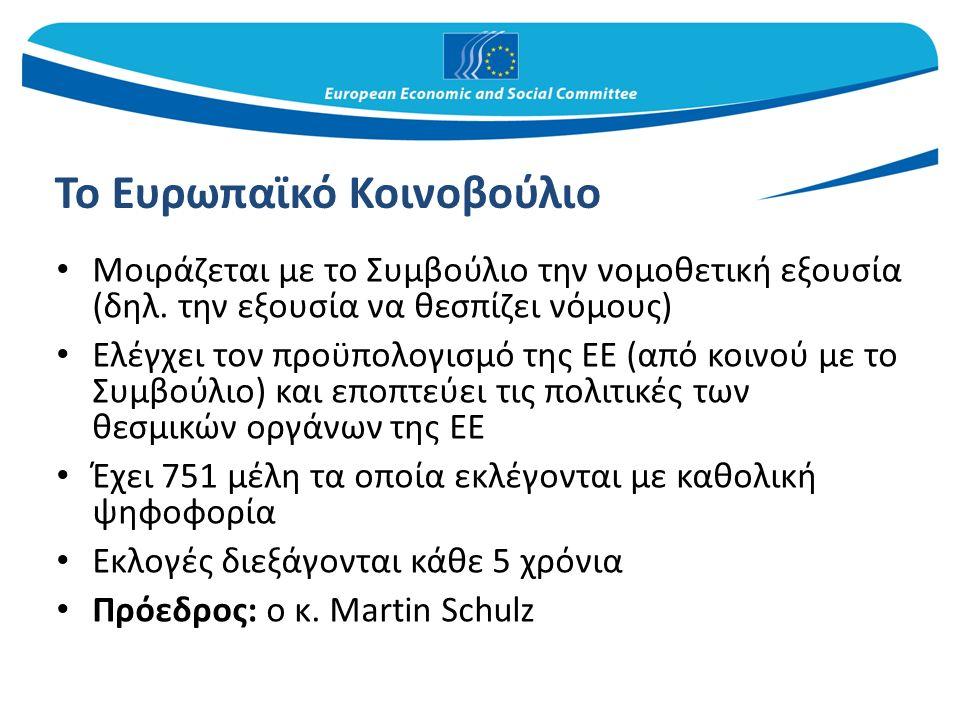 Το Ευρωπαϊκό Κοινοβούλιο Μοιράζεται με το Συμβούλιο την νομοθετική εξουσία (δηλ.