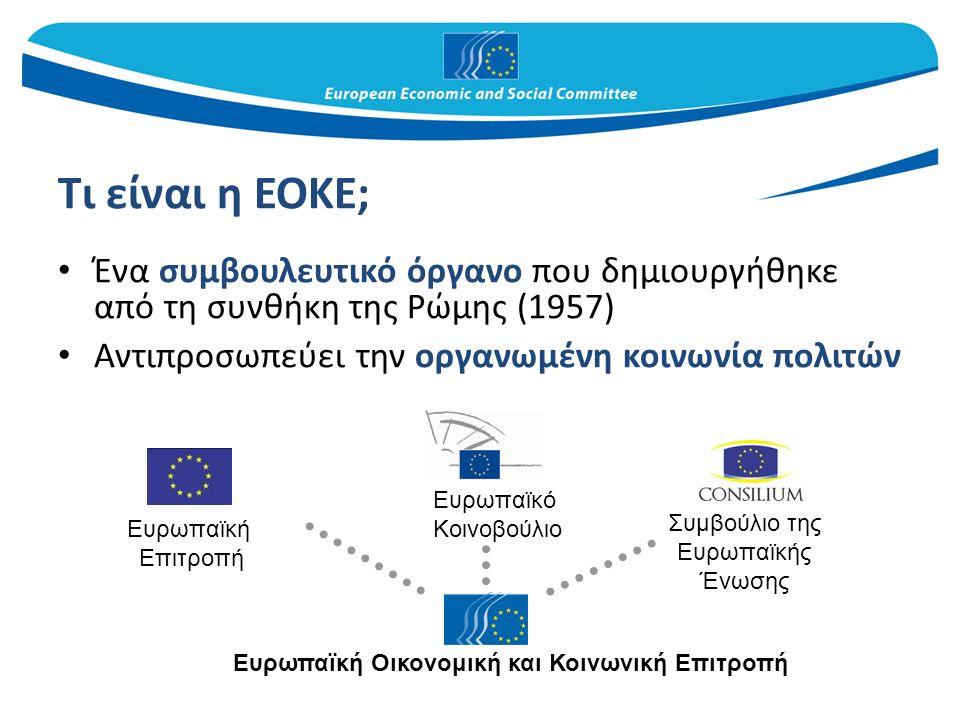 Τι είναι η ΕΟΚΕ; Ένα συμβουλευτικό όργανο που δημιουργήθηκε από τη συνθήκη της Ρώμης (1957) Αντιπροσωπεύει την οργανωμένη κοινωνία πολιτών Ευρωπαϊκό Κοινοβούλιο Συμβούλιο της Ευρωπαϊκής Ένωσης Ευρωπαϊκή Επιτροπή Ευρωπαϊκή Οικονομική και Κοινωνική Επιτροπή