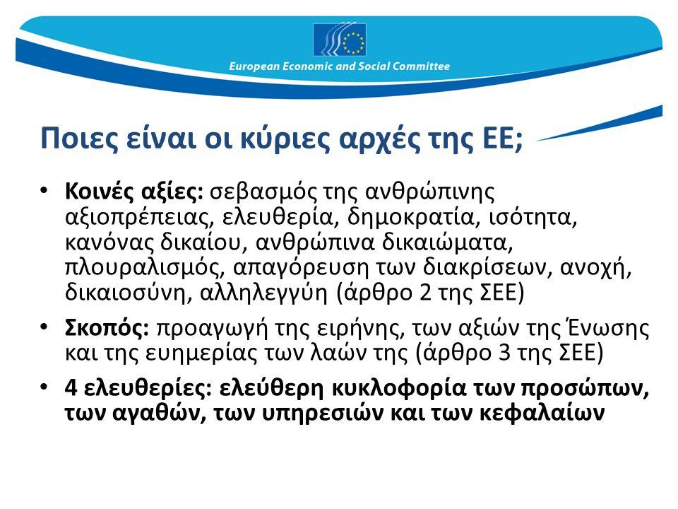 Ποιες είναι οι κύριες αρχές της ΕΕ; Κοινές αξίες: σεβασμός της ανθρώπινης αξιοπρέπειας, ελευθερία, δημοκρατία, ισότητα, κανόνας δικαίου, ανθρώπινα δικαιώματα, πλουραλισμός, απαγόρευση των διακρίσεων, ανοχή, δικαιοσύνη, αλληλεγγύη (άρθρο 2 της ΣΕΕ) Σκοπός: προαγωγή της ειρήνης, των αξιών της Ένωσης και της ευημερίας των λαών της (άρθρο 3 της ΣΕΕ) 4 ελευθερίες: ελεύθερη κυκλοφορία των προσώπων, των αγαθών, των υπηρεσιών και των κεφαλαίων