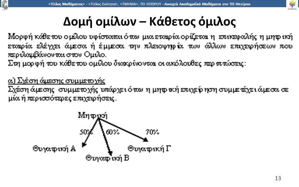 1313 -,, ΤΕΙ ΗΠΕΙΡΟΥ - Ανοιχτά Ακαδημαϊκά Μαθήματα στο ΤΕΙ Ηπείρου Δομή ομίλων – Κάθετος όμιλος 13