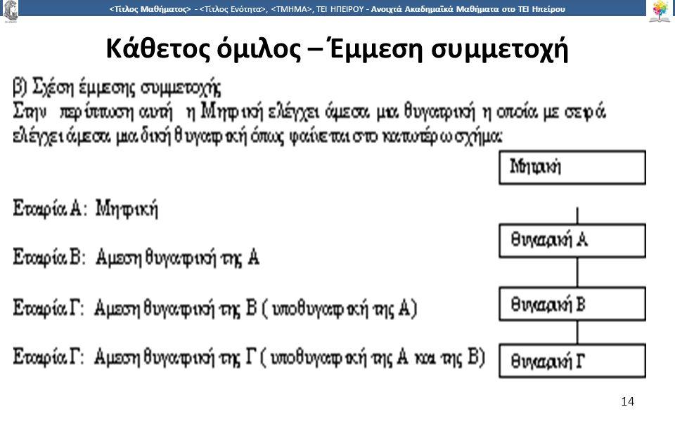 1414 -,, ΤΕΙ ΗΠΕΙΡΟΥ - Ανοιχτά Ακαδημαϊκά Μαθήματα στο ΤΕΙ Ηπείρου Κάθετος όμιλος – Έμμεση συμμετοχή 14
