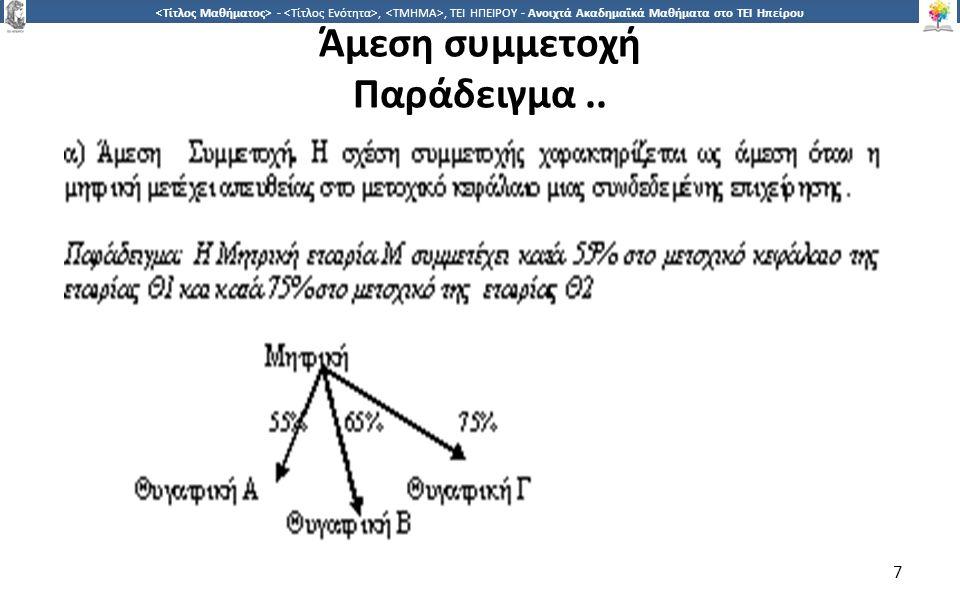 7 -,, ΤΕΙ ΗΠΕΙΡΟΥ - Ανοιχτά Ακαδημαϊκά Μαθήματα στο ΤΕΙ Ηπείρου Άμεση συμμετοχή Παράδειγμα.. 7