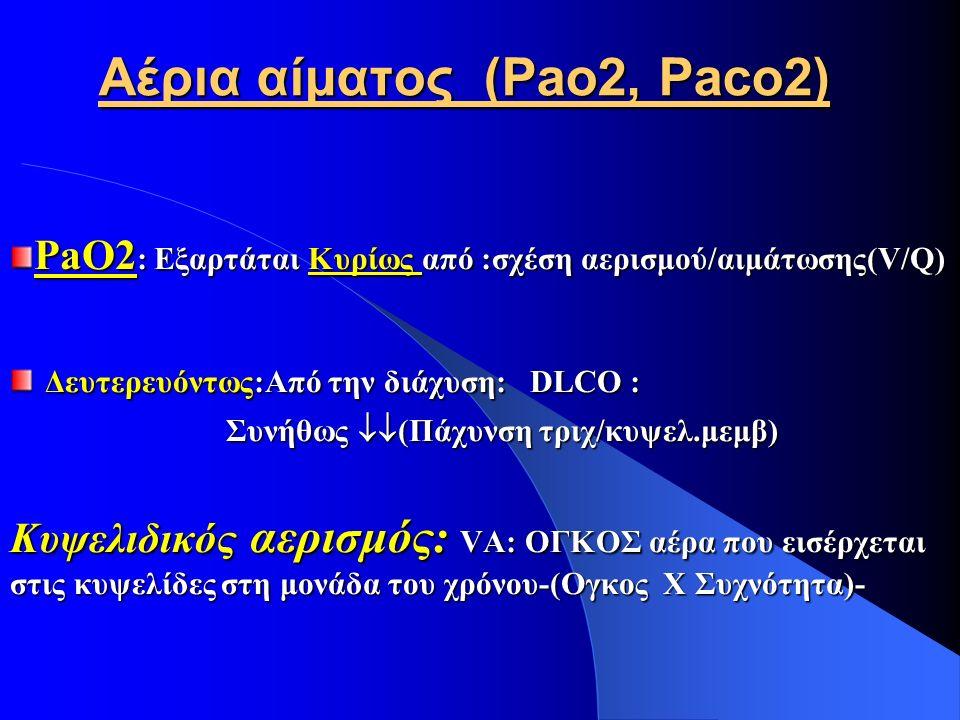 Αέρια αίματος (Pao2, Paco2) PaO2 : Εξαρτάται Kυρίως από :σχέση αερισμού/αιμάτωσης(V/Q) Δευτερευόντως:Από την διάχυση: DLCO : Δευτερευόντως:Από την διάχυση: DLCO : Συνήθως  (Πάχυνση τριχ/κυψελ.μεμβ) Συνήθως  (Πάχυνση τριχ/κυψελ.μεμβ) Κυψελιδικός αερισμός: VA: OΓΚΟΣ αέρα που εισέρχεται στις κυψελίδες στη μονάδα του χρόνου-(Ογκος Χ Συχνότητα)-