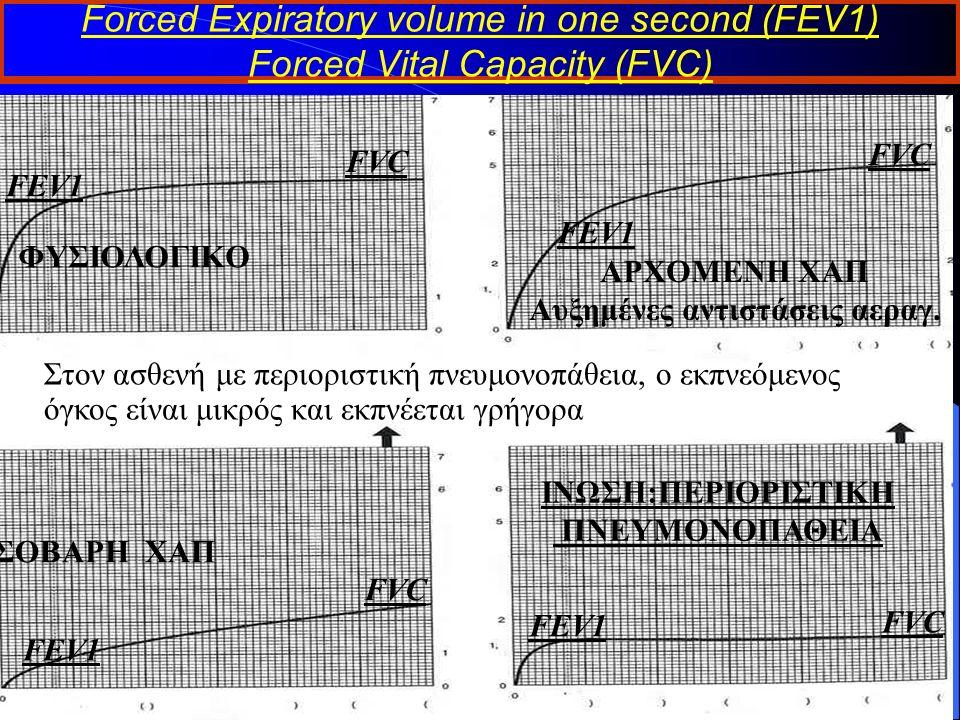 Forced Expiratory volume in one second (FEV1) Forced Vital Capacity (FVC) Στον ασθενή με περιοριστική πνευμονοπάθεια, ο εκπνεόμενος όγκος είναι μικρός και εκπνέεται γρήγορα FEV1 FVC FEV1 FVC FEV1 FVC ΦΥΣΙΟΛΟΓΙΚΟ ΑΡΧΟΜΕΝΗ ΧΑΠ Αυξημένες αντιστάσεις αεραγ.