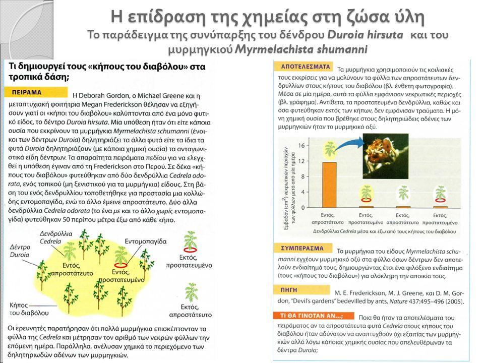 Η επίδραση της χημείας στη ζώσα ύλη Το παράδειγμα της συνύπαρξης του δένδρου Duroia hirsuta και του μυρμηγκιού Myrmelachista shumanni