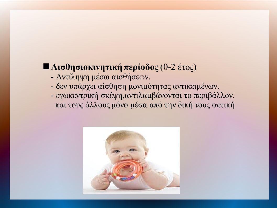 Προσυλλογιστικό στάδιο (3-5 έτος) - ανάπτυξη γλώσσας.