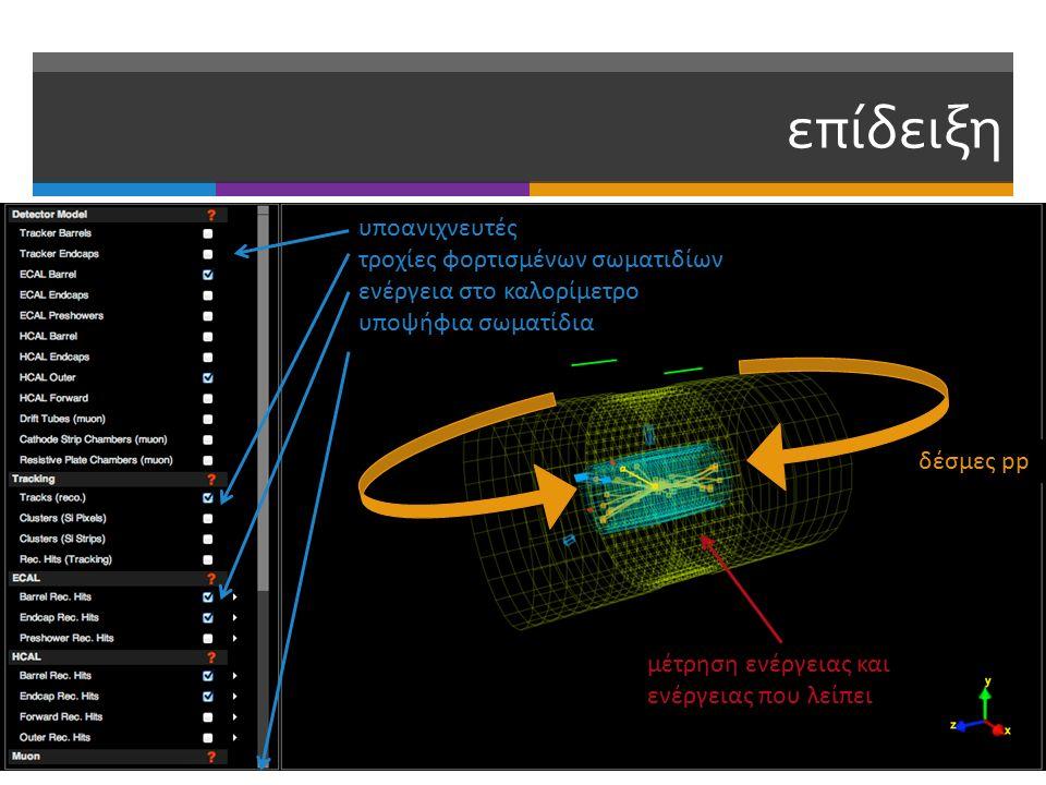 επίδειξη δέσμες pp υποανιχνευτές τροχίες φορτισμένων σωματιδίων ενέργεια στο καλορίμετρο υποψήφια σωματίδια μέτρηση ενέργειας και ενέργειας που λείπει