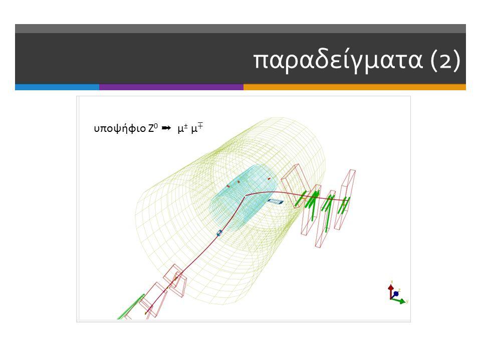 παραδείγματα (2) υποψήφιο Z 0 ➞ μ ± μ ∓