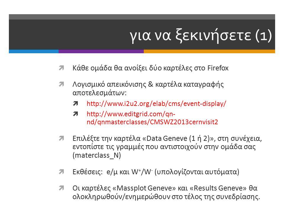 για να ξεκινήσετε (1)  Κάθε ομάδα θα ανοίξει δύο καρτέλες στο Firefox  Λογισμικό απεικόνισης & καρτέλα καταγραφής αποτελεσμάτων:  http://www.i2u2.org/elab/cms/event-display/  http://www.editgrid.com/qn- nd/qnmasterclasses/CMSWZ2013cernvisit2  Επιλέξτε την καρτέλα «Data Geneve (1 ή 2)», στη συνέχεια, εντοπίστε τις γραμμές που αντιστοιχούν στην ομάδα σας (materclass_N)  Εκθέσεις: e/μ και W + /W - (υπολογίζονται αυτόματα)  Οι καρτέλες «Massplot Geneve» και «Results Geneve» θα ολοκληρωθούν/ενημερώθουν στο τέλος της συνεδρίασης.