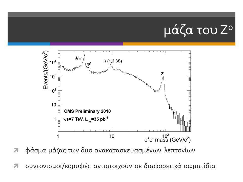 μάζα του Z 0  φάσμα μάζας των δυο ανακατασκευασμένων λεπτονίων  συντονισμοί/κορυφές αντιστοιχούν σε διαφορετικά σωματίδια