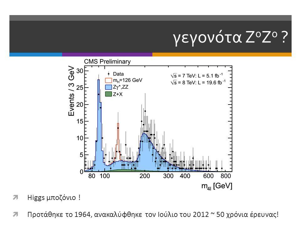γεγονότα Z 0 Z 0 .  Higgs μποζόνιο .