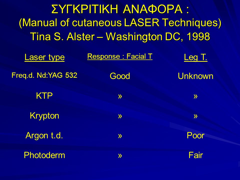 ΣΥΓΚΡΙΤΙΚΗ ΑΝΑΦΟΡΑ : (Manual of cutaneous LASER Techniques) Tina S.