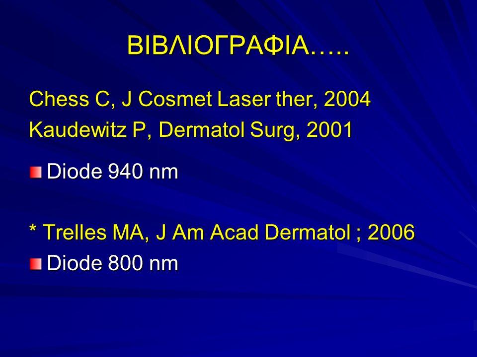 ΑΛΛΑ ΚΑΙ : Loo Wj, Lanigan SW (Cambridge, UK) Lasers Med Sci, 2002 in Recent advances in laser therapy for the treatment of cutaneous vascular disorders The efficacy remains controversial.