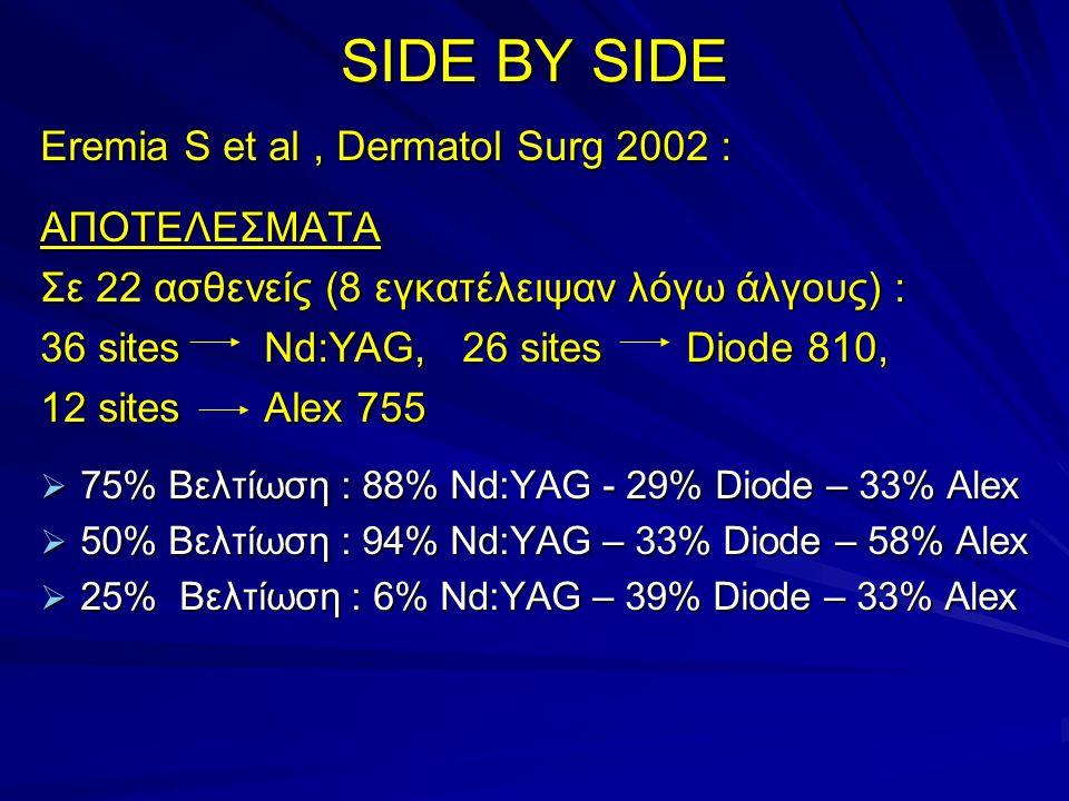 SIDE BY SIDE Eremia S et al, Dermatol Surg 2002 : ΑΝΕΠΙΘΥΜΗΤΕΣ ΔΡΑΣΕΙΣ : ΠΟΝΟΣ : Εξαρτάται από τον ασθενή, όχι από την συσκευή ΠΟΡΦΥΡΑ : Κυρίως το Διοδικό ΤΗΛΑΓΓΕΙΕΚΤΑΤΙΚΟ MATTING : Κυρίως Alex EΝΑΠΟΘΕΣΗ ΑΙΜΟΣΙΔΗΡΙΝΗΣ : Μεγάλα αγγεία, Nd:YAG