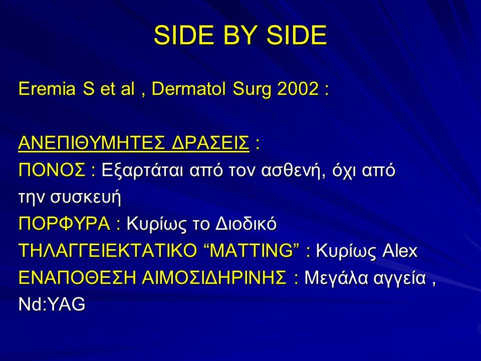 SIDE BY SIDE Eremia S et al, Dermatol Surg 2002 : ΣΥΜΠΕΡΑΣΜΑΤΑ : Nd:YAG για αγγεία 0.3 – 3 mm (επώδυνο) 810 diode : unpredictable 3-msec 755 nm Alex σε 60-70 J/cm 2 και 8mm spot : «effective but inflammatory response and matting limit its usefulness.
