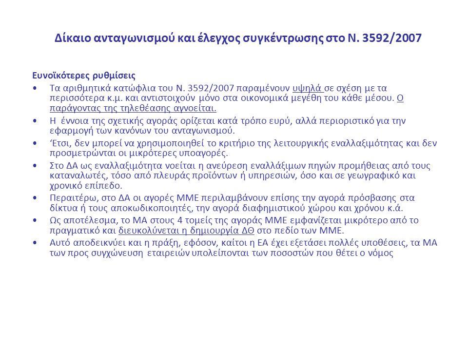 Δίκαιο ανταγωνισμού και έλεγχος συγκέντρωσης στο Ν. 3592/2007 Ευνοϊκότερες ρυθμίσεις Τα αριθμητικά κατώφλια του Ν. 3592/2007 παραμένουν υψηλά σε σχέση