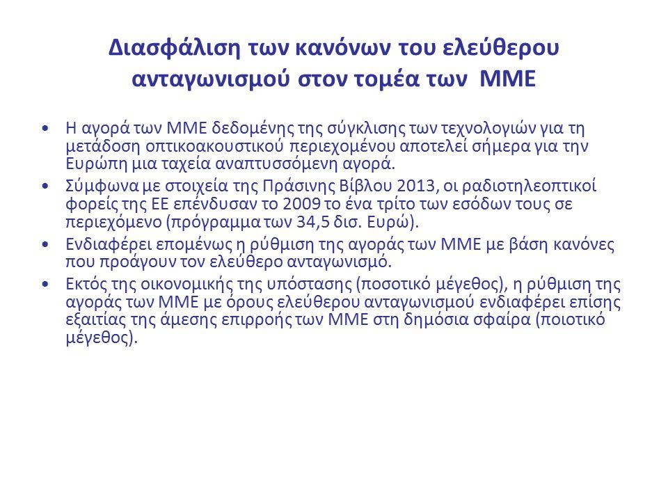 Το κριτήριο επιχειρηματικής συμμετοχής στην Ευρώπη Γαλλία Συμμετοχή φ.
