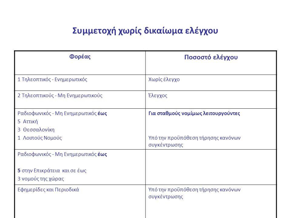 Συμμετοχή χωρίς δικαίωμα ελέγχου Φορέας Ποσοστό ελέγχου 1 Τηλεοπτικός - ΕνημερωτικόςΧωρίς έλεγχο 2 Τηλεοπτικούς - Μη ΕνημερωτικούςΈλεγχος Ραδιοφωνικός - Μη Ενημερωτικός έως 5 Αττική 3 Θεσσαλονίκη 1 Λοιπούς Νομούς Για σταθμούς νομίμως λειτουργούντες Υπό την προϋπόθεση τήρησης κανόνων συγκέντρωσης Ραδιοφωνικός - Μη Ενημερωτικός έως 5 στην Επικράτεια και σε έως 3 νομούς της χώρας Εφημερίδες και ΠεριοδικάΥπό την προϋπόθεση τήρησης κανόνων συγκέντρωσης