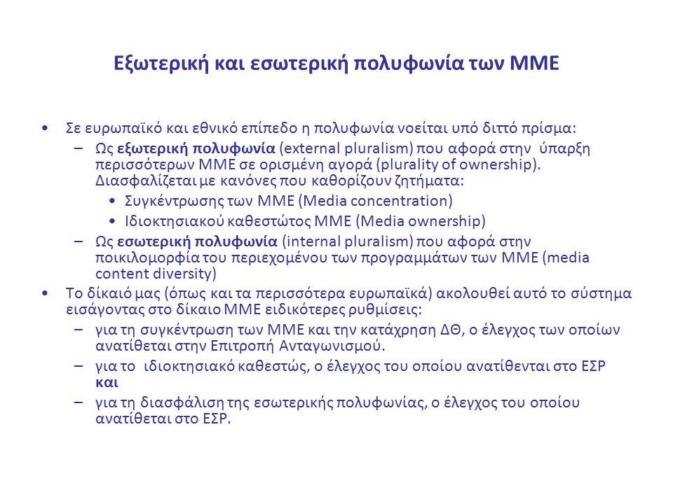 Eξωτερική και εσωτερική πολυφωνία των ΜΜΕ Σε ευρωπαϊκό και εθνικό επίπεδο η πολυφωνία νοείται υπό διττό πρίσμα: –Ως εξωτερική πολυφωνία (external plur