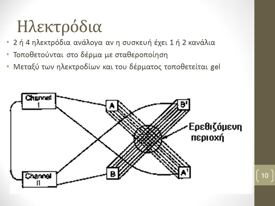 Ηλεκτρόδια 2 ή 4 ηλεκτρόδια ανάλογα αν η συσκευή έχει 1 ή 2 κανάλια Τοποθετούνται στο δέρμα με σταθεροποίηση Μεταξύ των ηλεκτροδίων και του δέρματος τοποθετείται gel 10