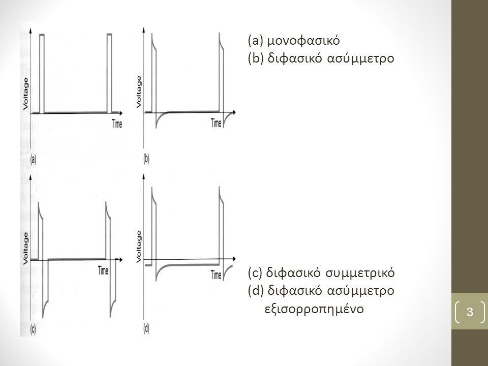 Παράμετροι Συμβατική μορφή TENS: υψηλή συχνότητα, χαμηλή ένταση, βραχύς παλμός  ερεθίζει τις Αβ χωρίς να ενεργοποιούνται οι Αδ, οι C ή τα κινητικά νεύρα, διάρκεια:30-60', 1-2/d έως 8h TENS τύπου βελονισμού: χαμηλή συχνότητα, υψηλή ένταση, μακρύς παλμός  ερεθίζει τις Αδ και C, διάρκεια: 20-30΄, 1/d Burst TENS: υψηλή συχνότητα, υψηλή ένταση, βραχύς παλμός  συμβατικός και τύπου βελονισμού μαζί Σύντομο έντονο TENS: υψηλή συχνότητα, υψηλή ένταση μακρύς παλμός  τοπικές επώδυνες καταστάσεις, 15' καθημερινά Τροποποιημένο TENS: συχνότητα, ένταση και παλμός ποικίλλουν  αποτροπή εξοικείωσης νεύρων (μακροχρόνιες θεραπείες) 4