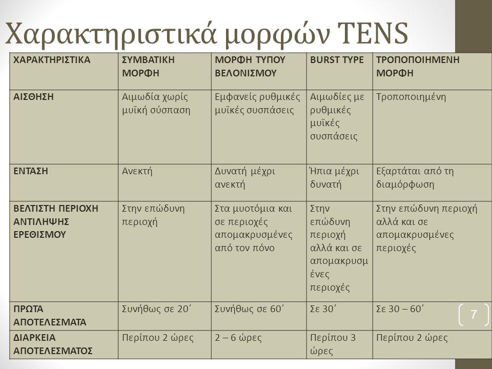 Ενδείξεις Οσφυαλγία Αυχεναλγία Πόνος στον ώμο ή το γόνατο Μυοπεριτονιακός πόνος Νευροπαθής πόνος Μετεγχειρητικά Οστεοαρθρίτιδα Ρευματοειδής αρθρίτιδα Χρόνια στηθάγχη Πρωτογενής δυσμηνόρροια 18