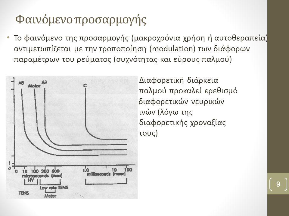 Φαινόμενο προσαρμογής Το φαινόμενο της προσαρμογής (μακροχρόνια χρήση ή αυτοθεραπεία) αντιμετωπίζεται με την τροποποίηση (modulation) των διάφορων παραμέτρων του ρεύματος (συχνότητας και εύρους παλμού) Διαφορετική διάρκεια παλμού προκαλεί ερεθισμό διαφορετικών νευρικών ινών διαφορετικών νευρικών ινών (λόγω της διαφορετικής χροναξίας τους) 9