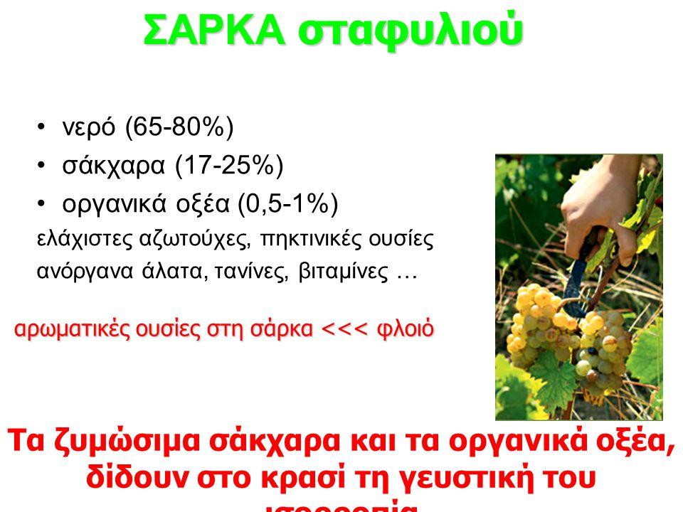 νερό 75-80% οργανικές ουσίες 10-15% * αζωτούχες ενώσεις 1,5-2% * όξινα συστατικά 1-1,5%* ανόργανες ενώσεις 1,5-2%...
