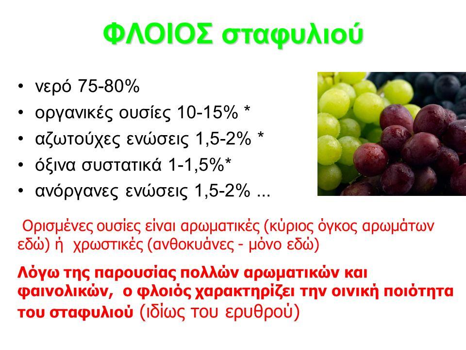 νερό 75-80% οργανικές ουσίες 10-15% * αζωτούχες ενώσεις 1,5-2% * όξινα συστατικά 1-1,5%* ανόργανες ενώσεις 1,5-2%... ΦΛΟΙΟΣ σταφυλιού Ορισμένες ουσίες