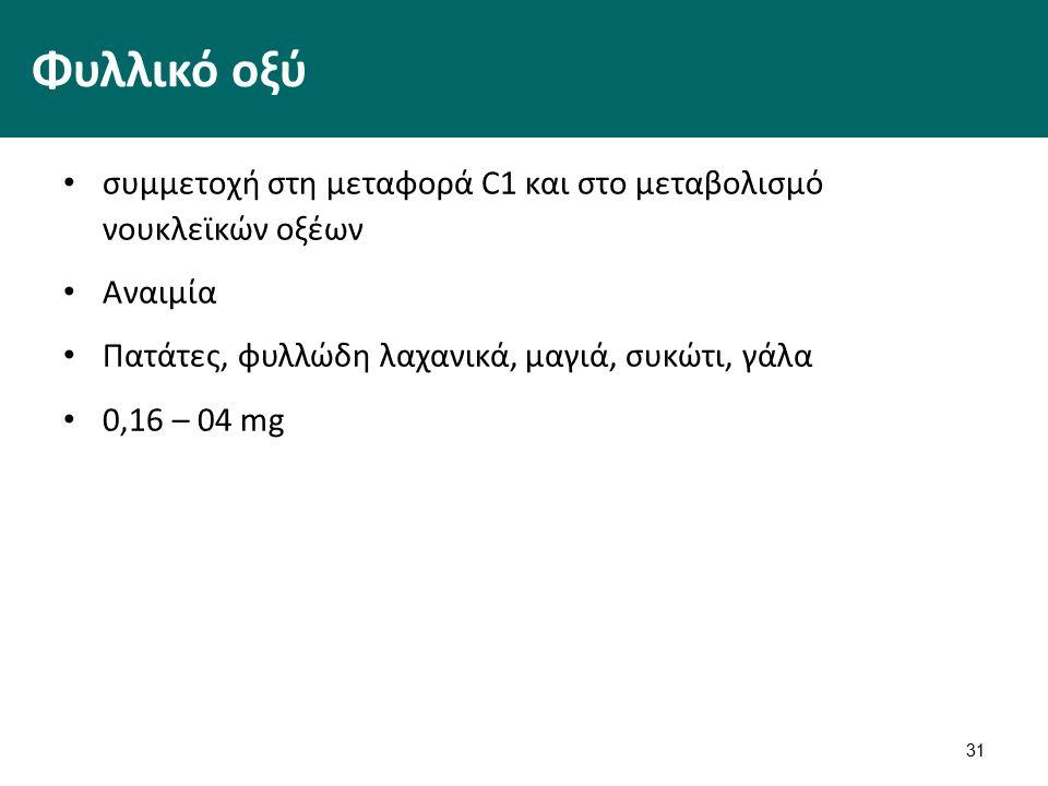 31 Φυλλικό οξύ συμμετοχή στη μεταφορά C1 και στο μεταβολισμό νουκλεϊκών οξέων Αναιμία Πατάτες, φυλλώδη λαχανικά, μαγιά, συκώτι, γάλα 0,16 – 04 mg