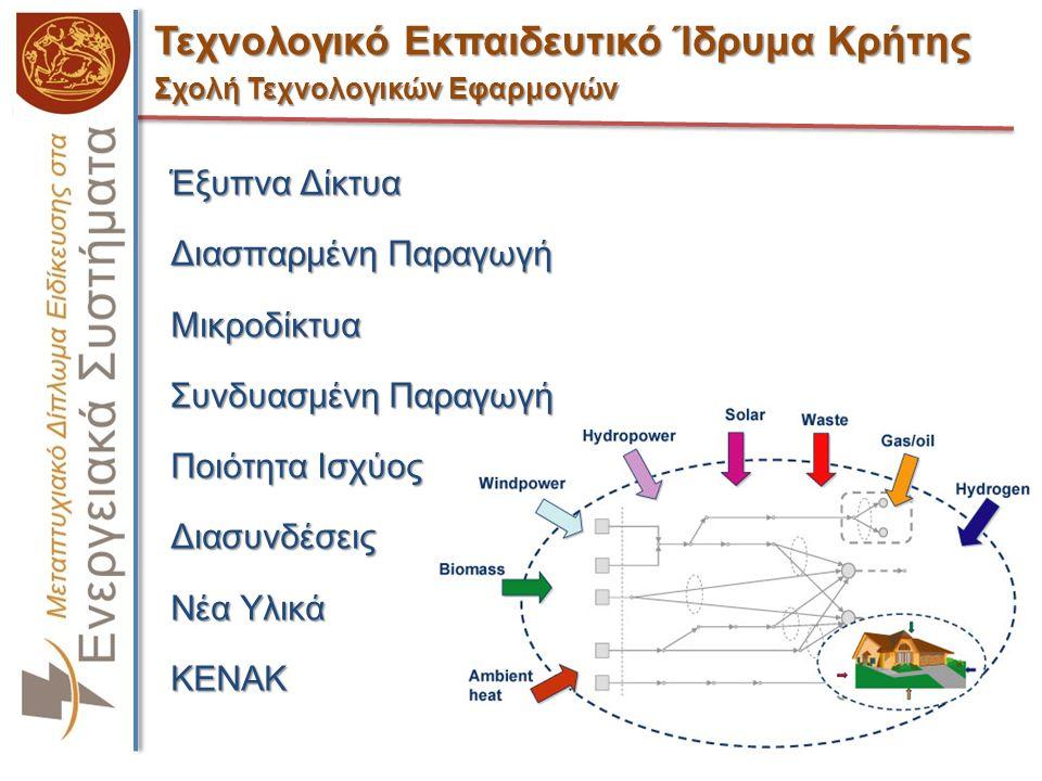 Τεχνολογικό Εκπαιδευτικό Ίδρυμα Κρήτης Σχολή Τεχνολογικών Εφαρμογών Έξυπνα Δίκτυα Διασπαρμένη Παραγωγή Μικροδίκτυα Συνδυασμένη Παραγωγή Ποιότητα Ισχύος Διασυνδέσεις Νέα Υλικά ΚΕΝΑΚ