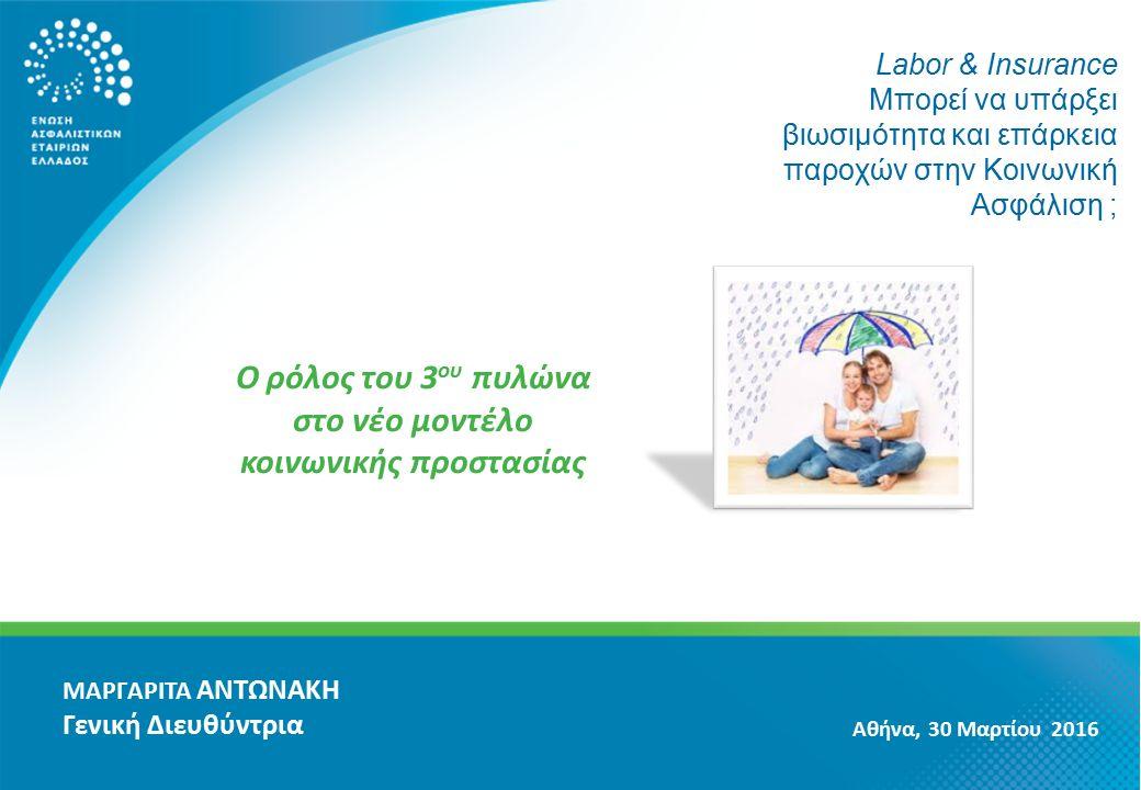 Ο ρόλος του 3 ου πυλώνα στο νέο μοντέλο κοινωνικής προστασίας ΜΑΡΓΑΡΙΤΑ ΑΝΤΩΝΑΚΗ Γενική Διευθύντρια Αθήνα, 30 Mαρτίου 2016 Labor & Insurance Μπορεί να υπάρξει βιωσιμότητα και επάρκεια παροχών στην Κοινωνική Ασφάλιση ;