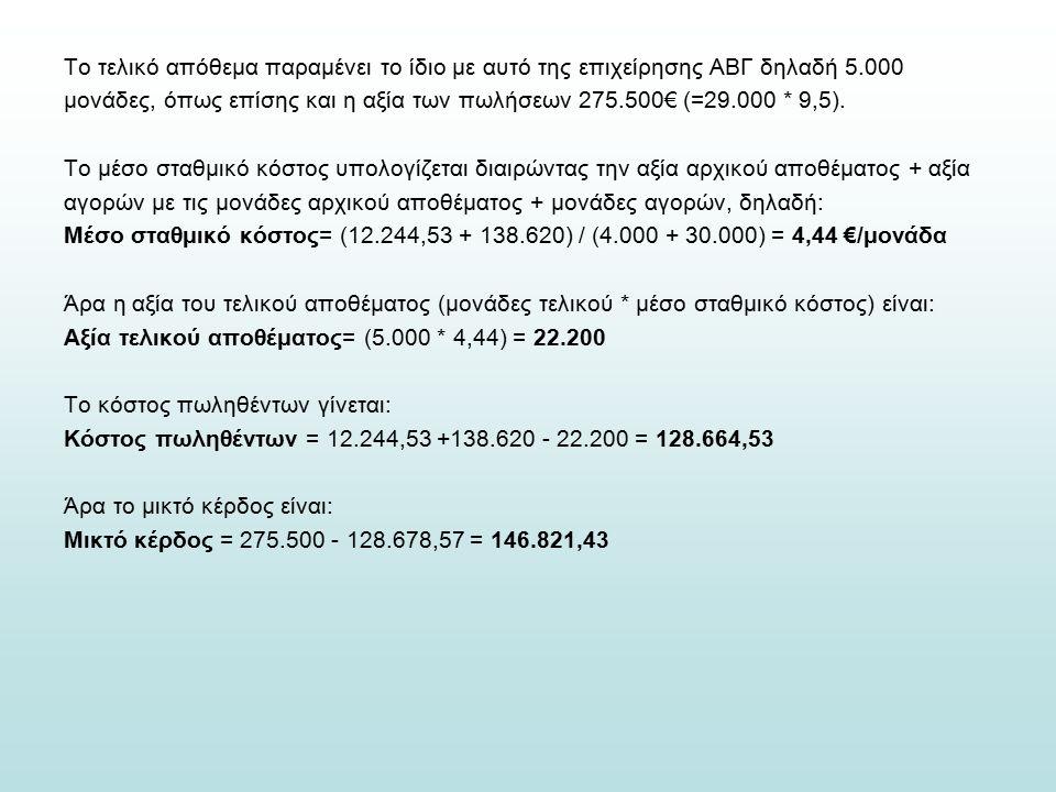 Το τελικό απόθεμα παραμένει το ίδιο με αυτό της επιχείρησης ΑΒΓ δηλαδή 5.000 μονάδες, όπως επίσης και η αξία των πωλήσεων 275.500€ (=29.000 * 9,5).