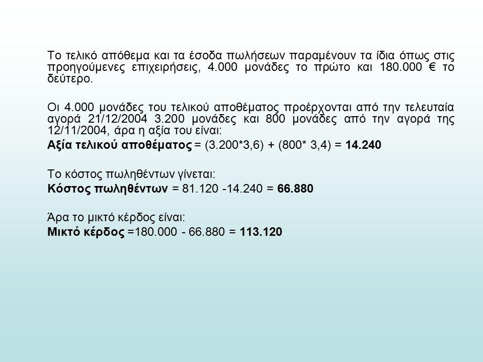 Το τελικό απόθεμα και τα έσοδα πωλήσεων παραμένουν τα ίδια όπως στις προηγούμενες επιχειρήσεις, 4.000 μονάδες το πρώτο και 180.000 € το δεύτερο.
