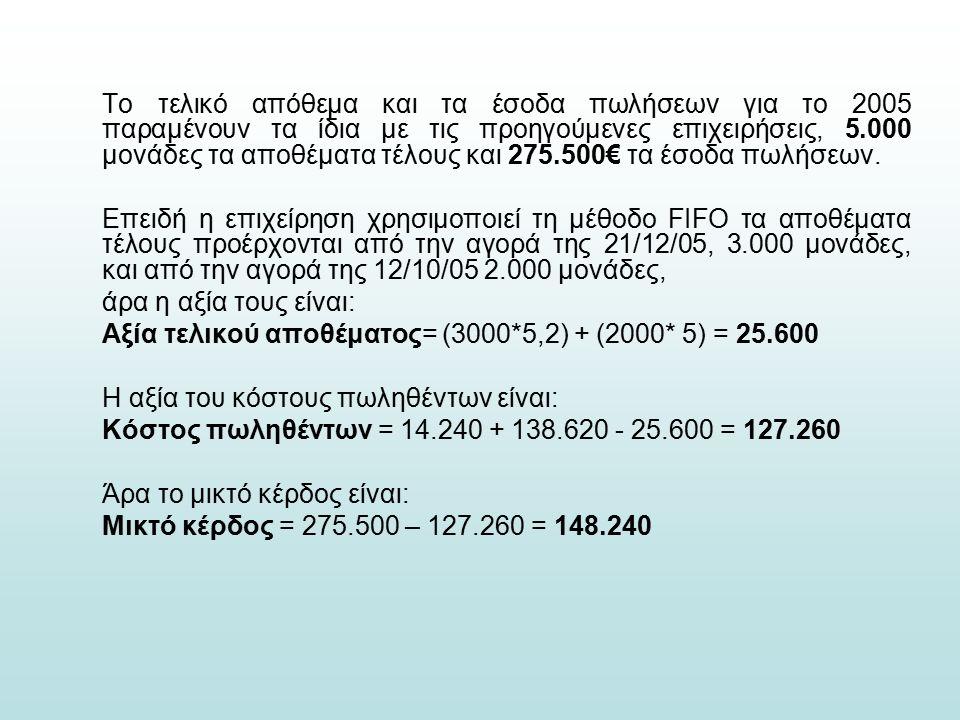 Το τελικό απόθεμα και τα έσοδα πωλήσεων για το 2005 παραμένουν τα ίδια με τις προηγούμενες επιχειρήσεις, 5.000 μονάδες τα αποθέματα τέλους και 275.500€ τα έσοδα πωλήσεων.