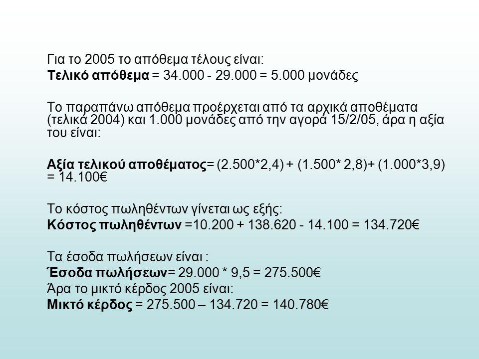 Για το 2005 το απόθεμα τέλους είναι: Τελικό απόθεμα = 34.000 - 29.000 = 5.000 μονάδες Το παραπάνω απόθεμα προέρχεται από τα αρχικά αποθέματα (τελικά 2004) και 1.000 μονάδες από την αγορά 15/2/05, άρα η αξία του είναι: Αξία τελικού αποθέματος= (2.500*2,4) + (1.500* 2,8)+ (1.000*3,9) = 14.100€ Το κόστος πωληθέντων γίνεται ως εξής: Κόστος πωληθέντων =10.200 + 138.620 - 14.100 = 134.720€ Τα έσοδα πωλήσεων είναι : Έσοδα πωλήσεων= 29.000 * 9,5 = 275.500€ Άρα το μικτό κέρδος 2005 είναι: Μικτό κέρδος = 275.500 – 134.720 = 140.780€