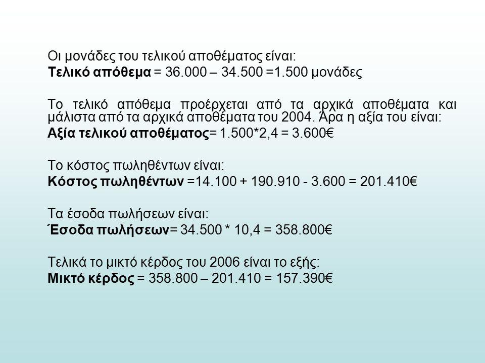 Οι μονάδες του τελικού αποθέματος είναι: Τελικό απόθεμα = 36.000 – 34.500 =1.500 μονάδες Το τελικό απόθεμα προέρχεται από τα αρχικά αποθέματα και μάλιστα από τα αρχικά αποθέματα του 2004.