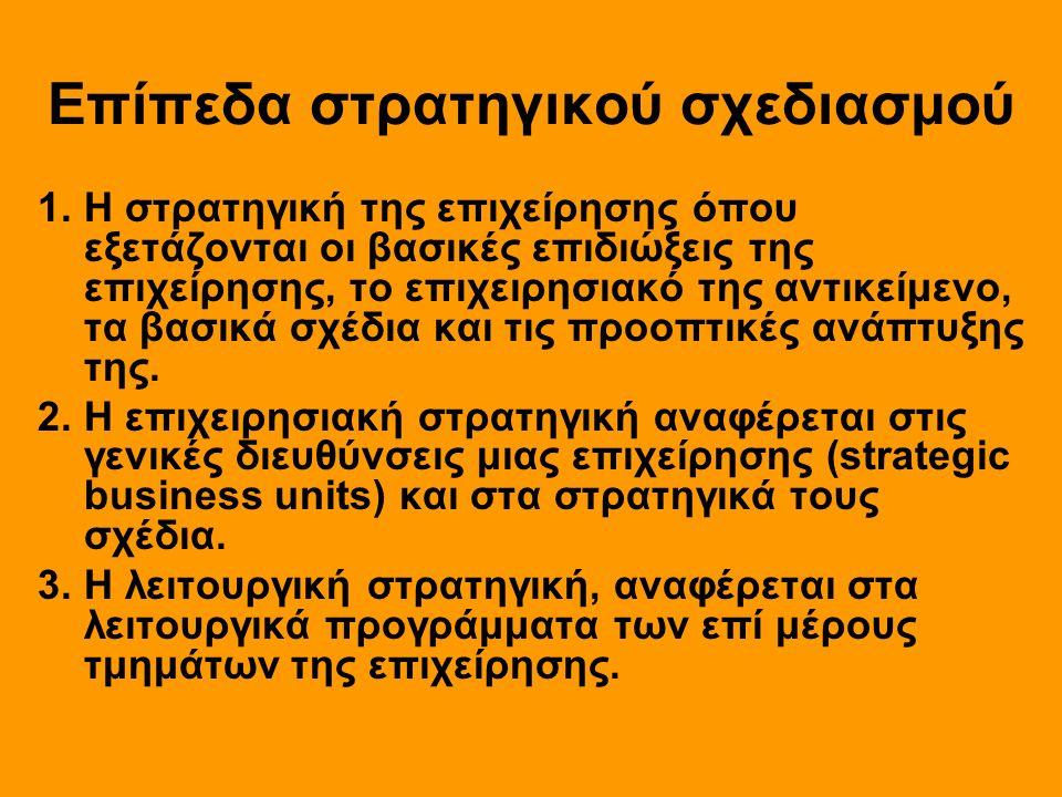 Επίπεδα στρατηγικού σχεδιασμού 1.Η στρατηγική της επιχείρησης όπου εξετάζονται οι βασικές επιδιώξεις της επιχείρησης, το επιχειρησιακό της αντικείμενο