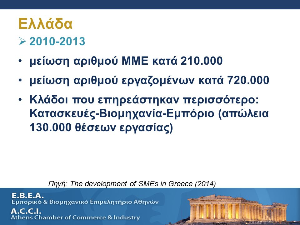 SELLING A SMALL BUSINESS AND SUCESSION PLANNING 26 Πηγή: The development of SΜEs in Greece (2014)  2010-2013 μείωση αριθμού ΜΜΕ κατά 210.000 μείωση α